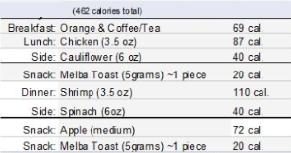 Low+Calorie+Food