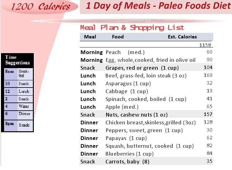 Day Sample Of A Paleo Calorie Diet Menu Plan For Weight Loss - 1200 calorie meal plan for weight loss
