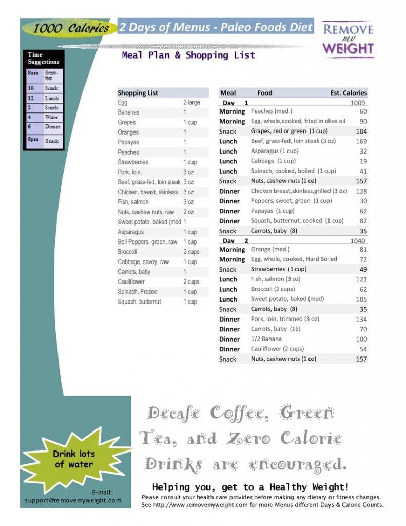Paleo Diet 2 Day Menu Plan at 1000 Calories a day