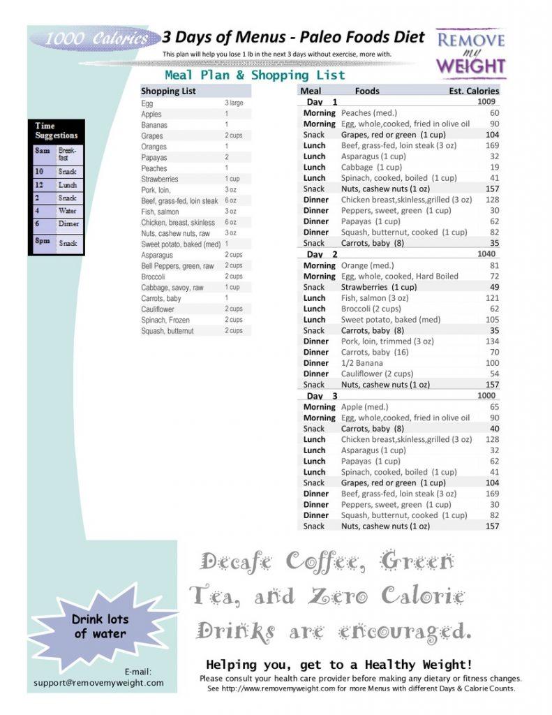 Paleo Diet 3 Day Menu Plan 1000 Calories a day