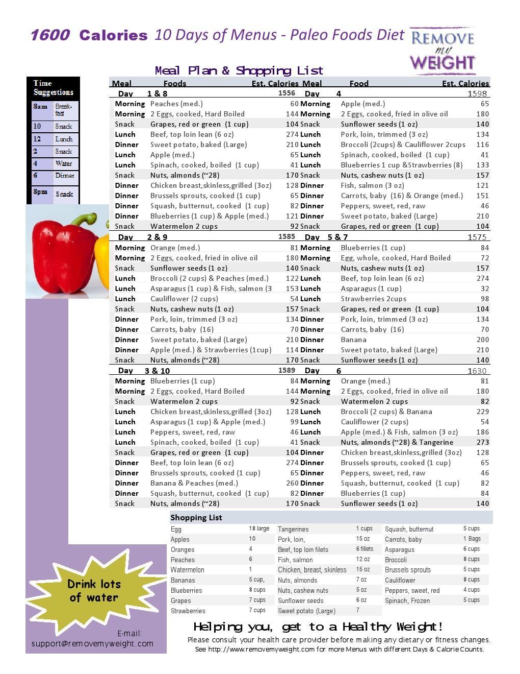 healthy weight loss granola bar recipe