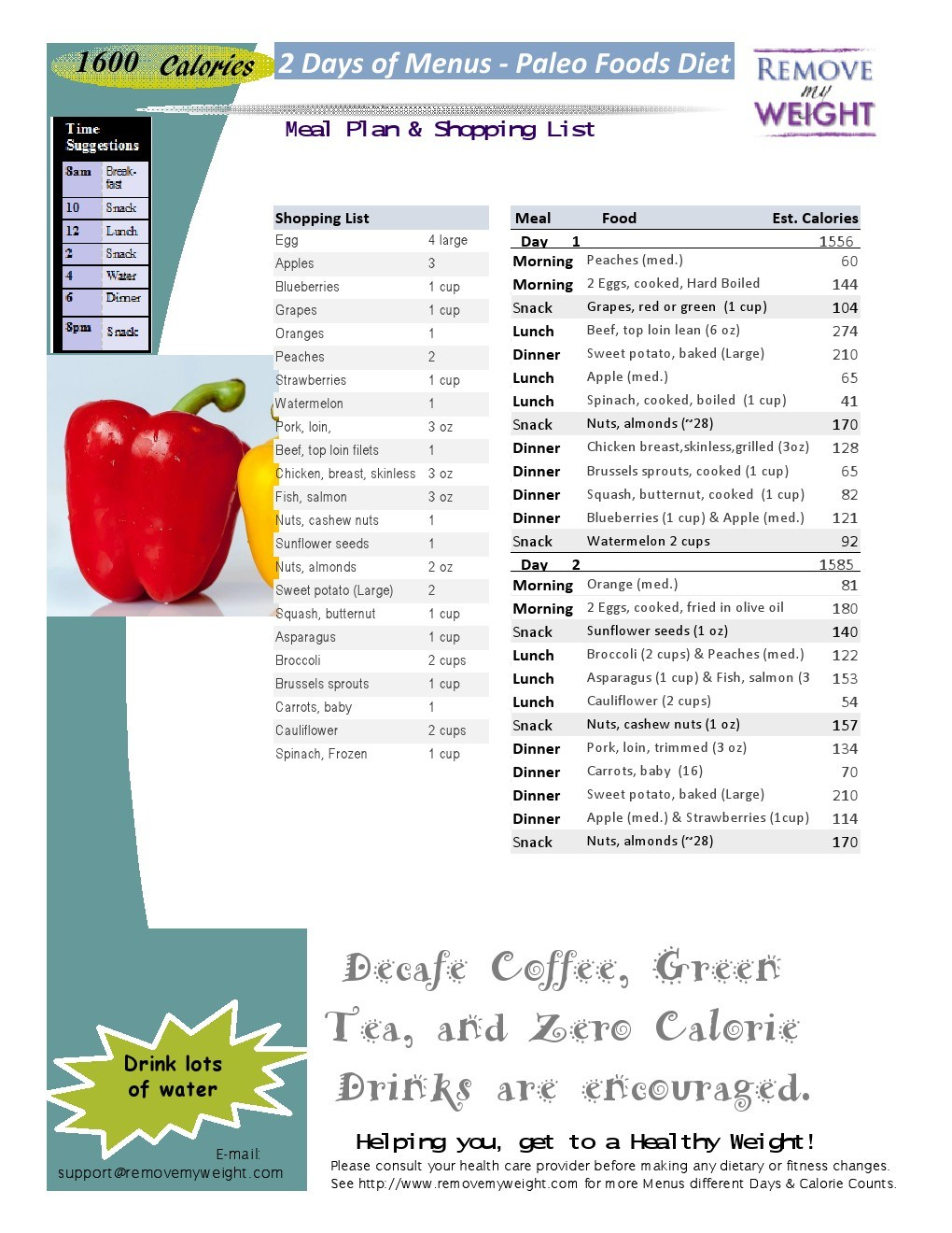 2 Day 1600 Calorie Diet Plan of Paleo Foods for Weight