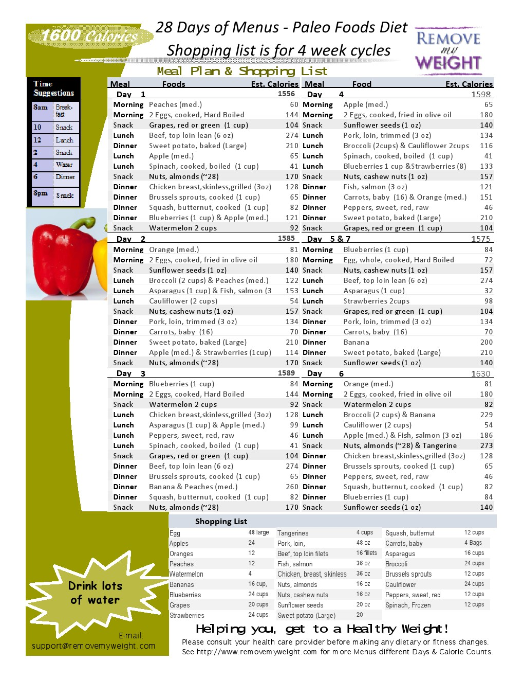 paleo diet 28 day menu plan at 1600 calories a day