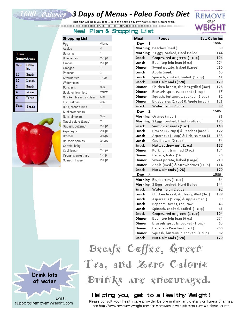 1600 Calories a day 3 Day Paleo Diet with Shoppong List ...