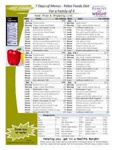 1600 Calorie Diet 4 person 7 Day Plan of Paleo Foods for Weight Loss