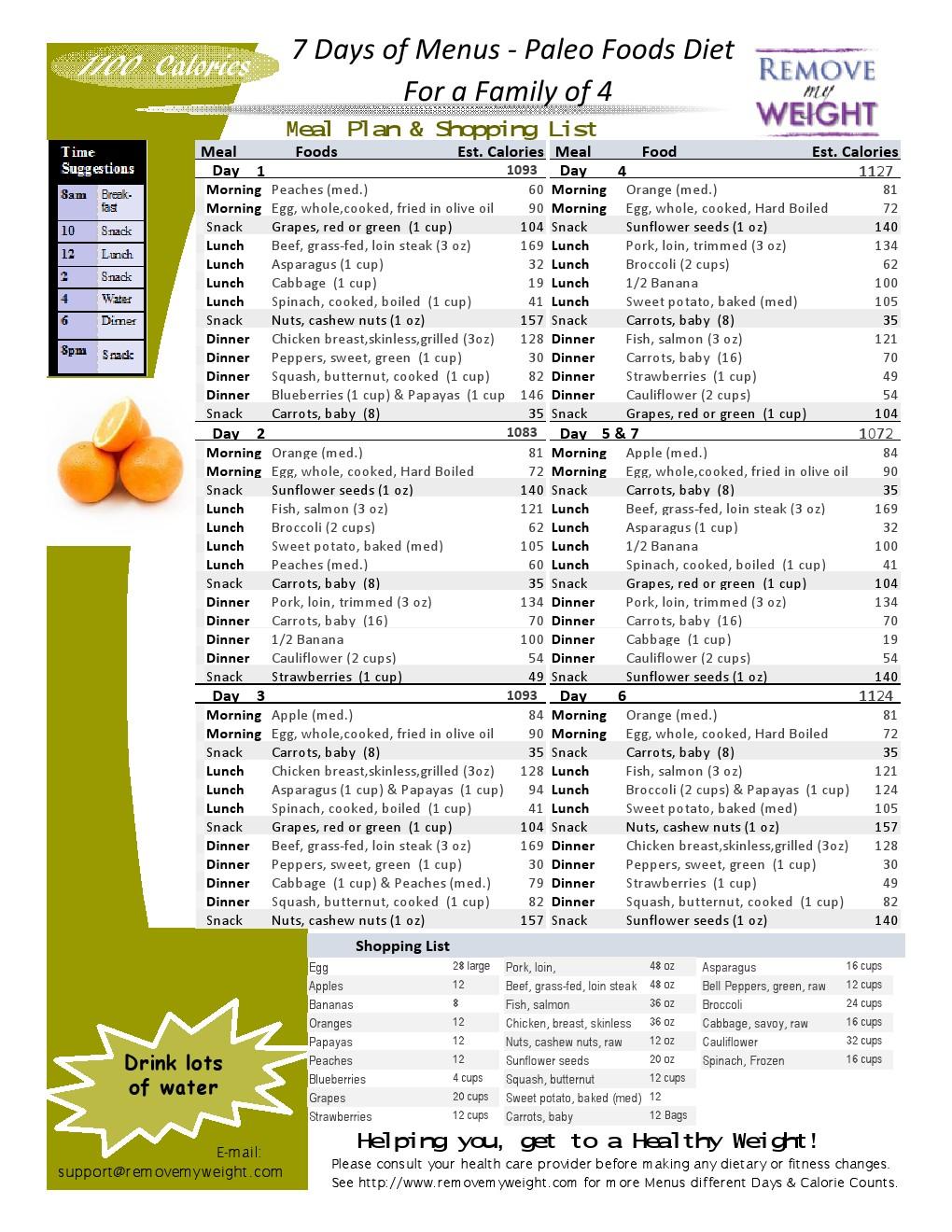 FREE 1000 Calorie - 7 Day Dukan Diet + Shopping List ...