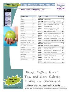 Free 2 Day 1300 Calorie Healthy Paleo Foods Diet