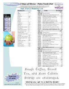 Free 3 Day 1300 Calorie Paleo Diet