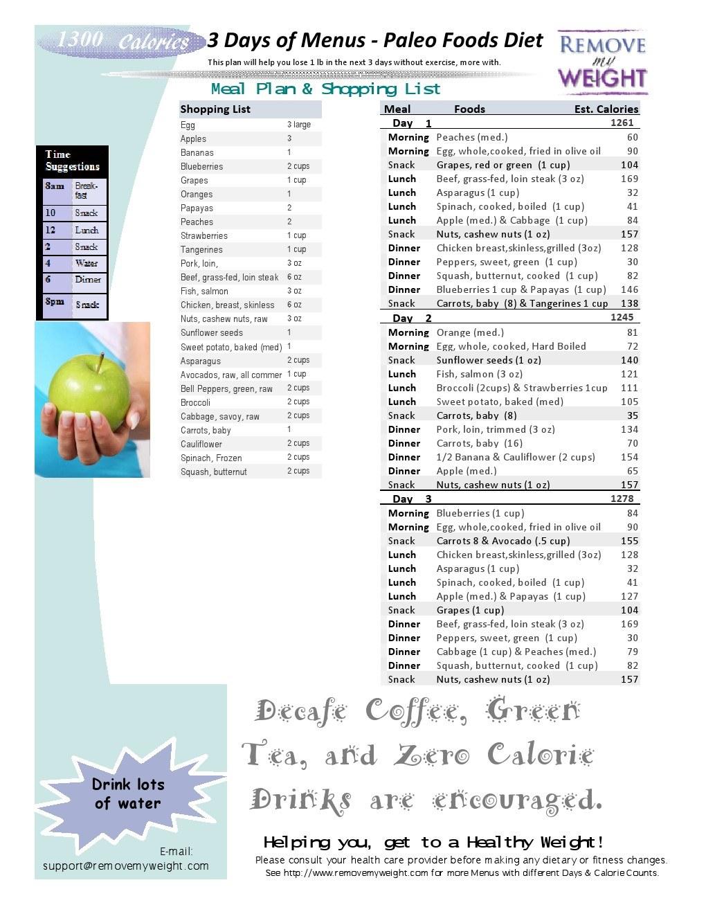 1300 Calorie Paleo Diet Menu Plans for less than a week ...