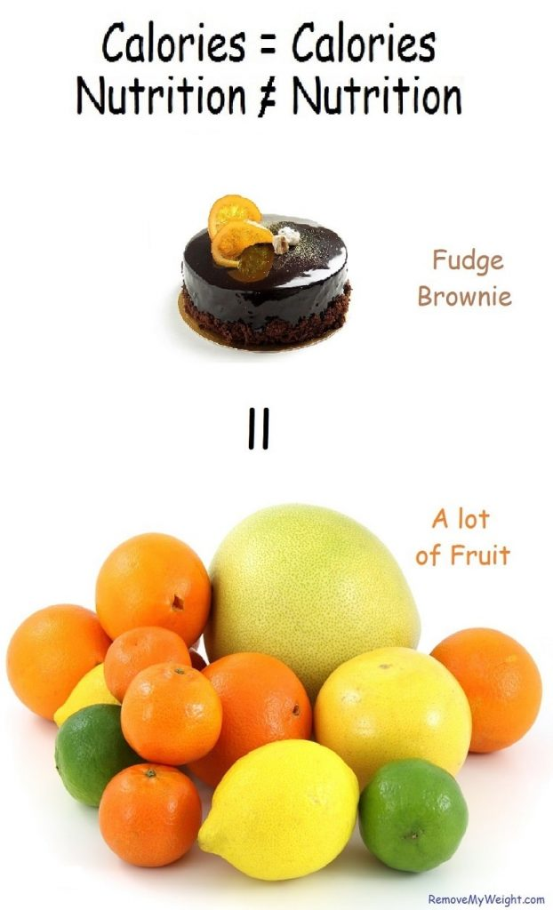 Fudge Brownie vs Fruit Calories