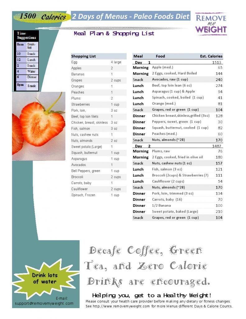 1500 Calorie Diet Paleo Foods 2 Day Plan