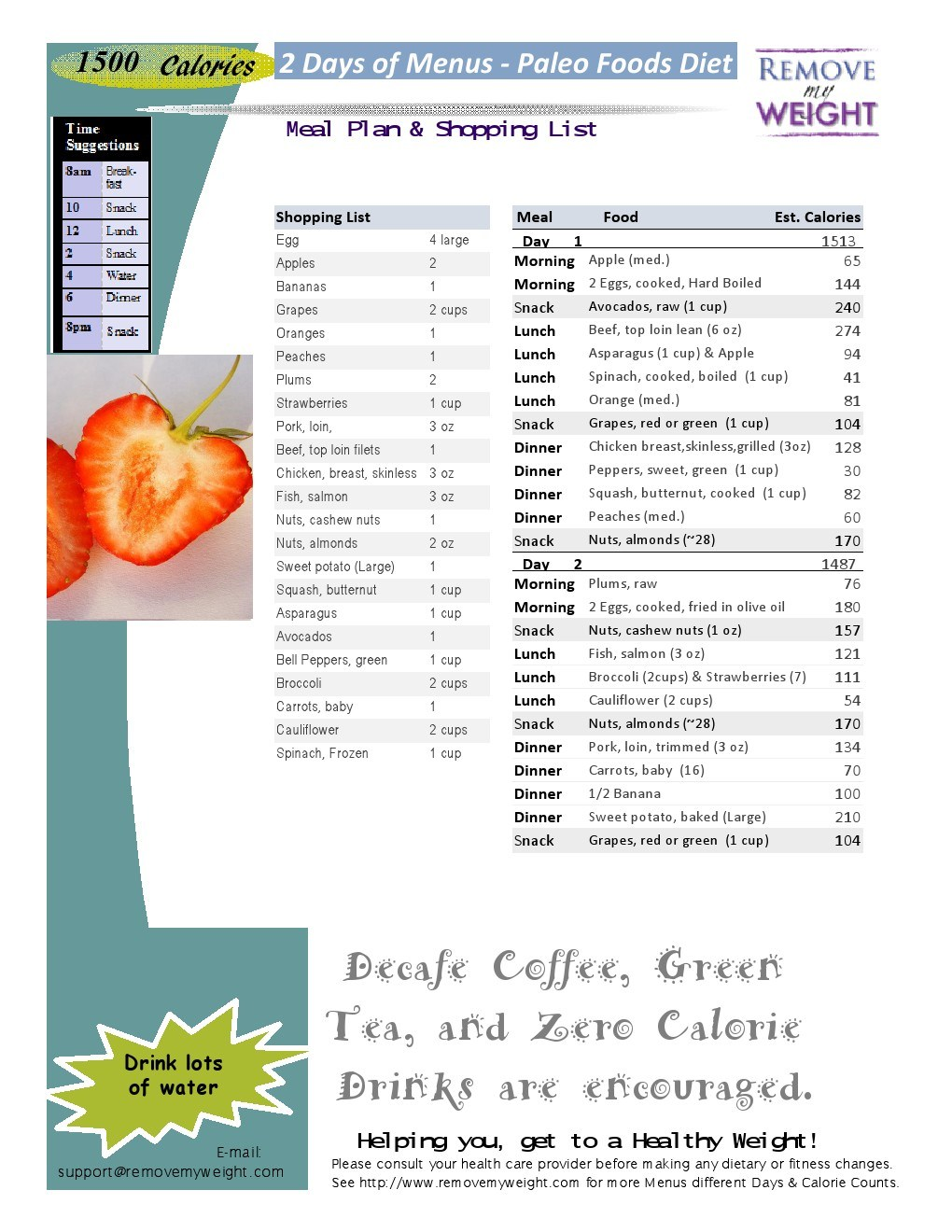 Paleo Diet 2 Day 1500 Calories a Day Meal Plan to Lose ...