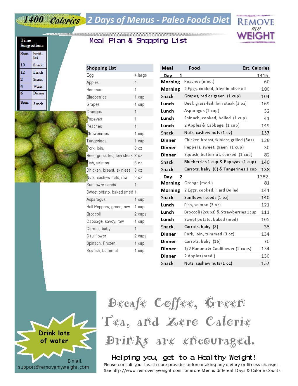 Paleo Diet 2 Day 1400 Calories A Day Meal Plan To Lose
