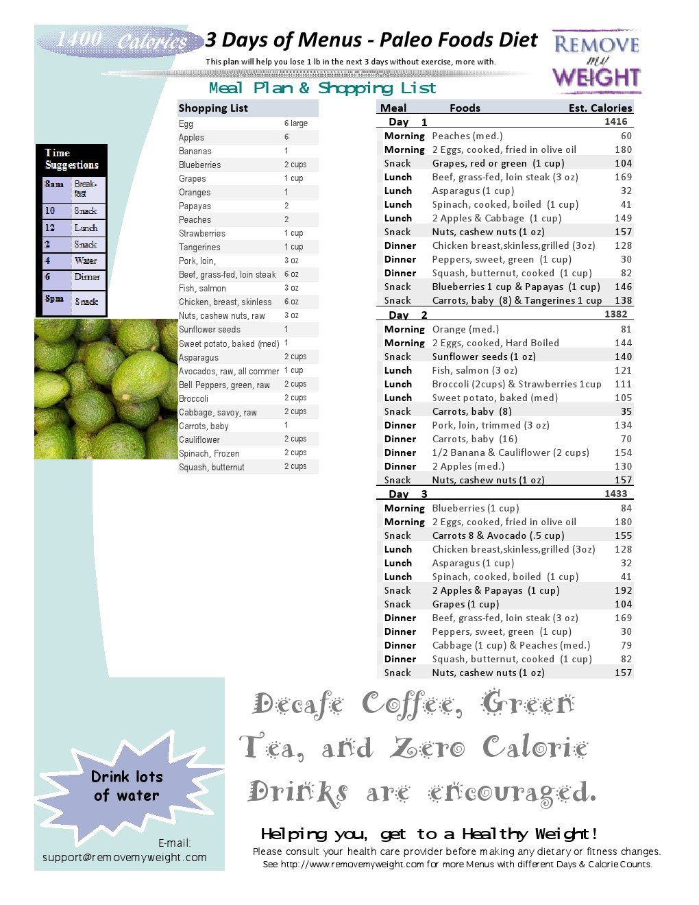 Accomplished image pertaining to 1400 calorie meal plan printable