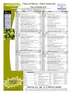 Paleo Diet Printable 7 Day famoly of 4 1400 Calories a day Menu