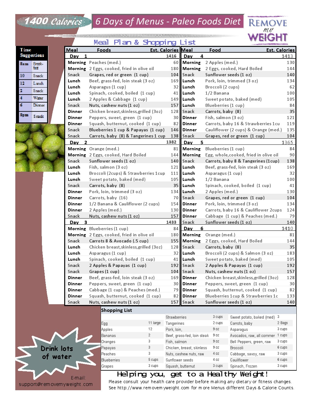 paleo weight loss weekly meal plan