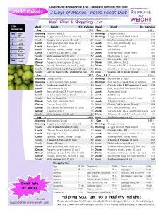 Printable couples 7 Day 1400 Calorie Paleo Diet