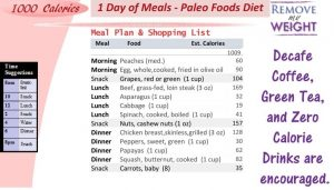 Example Paleo Diet Day Menu Plan at 1000 Calories a day