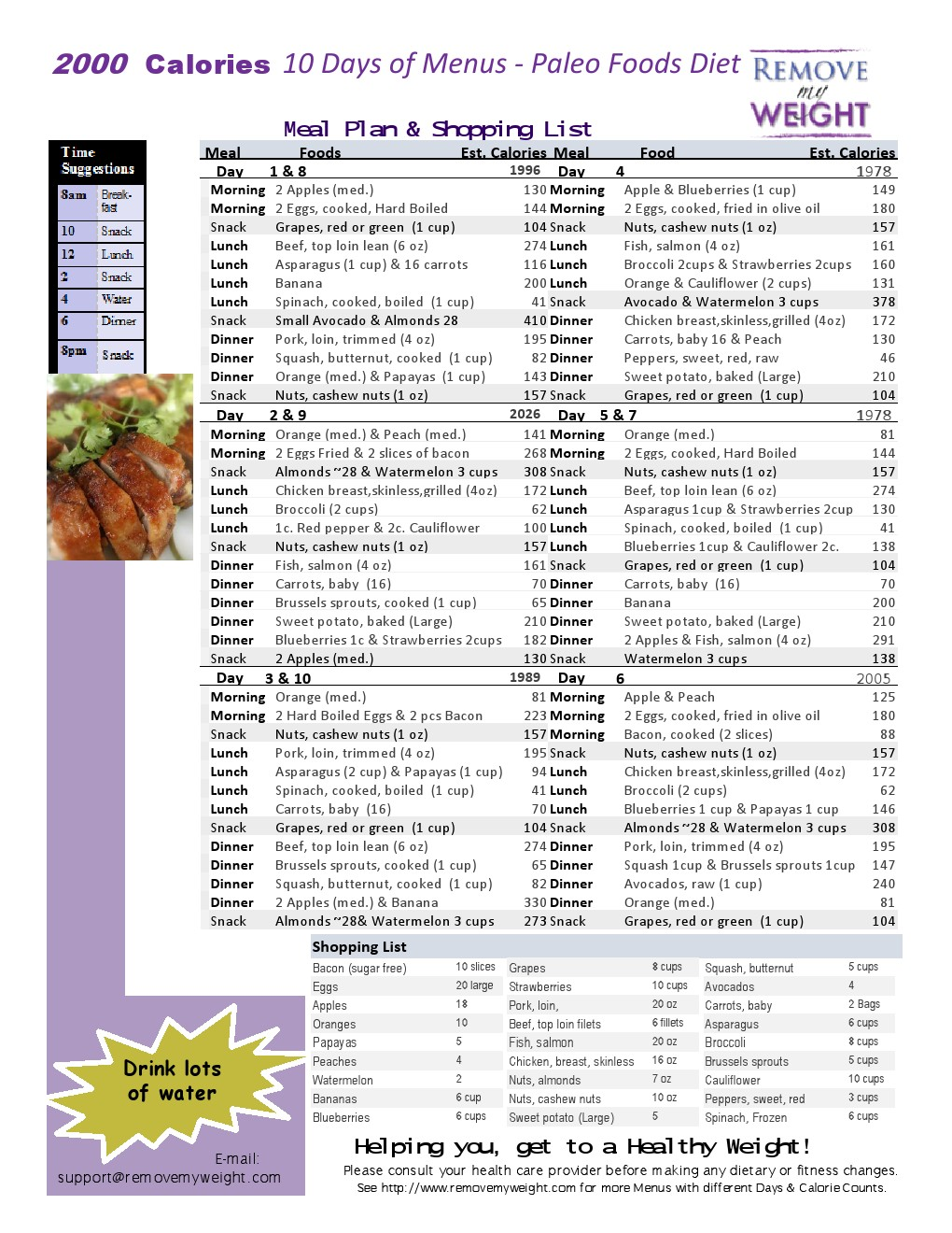 Free 2000 Calories a day 10 Day Paleo Diet with Shoppong ...