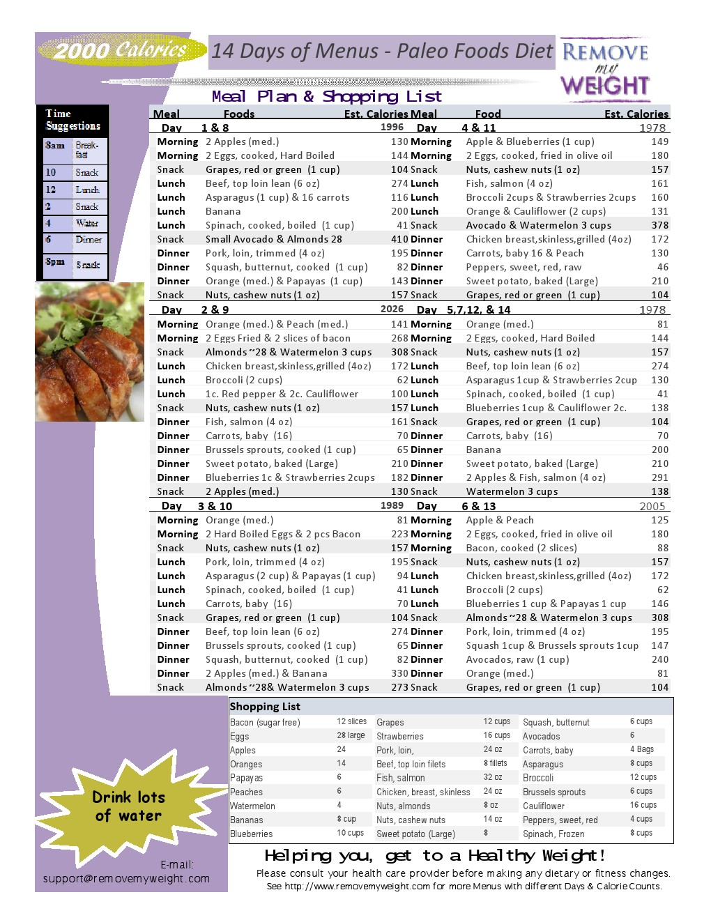 Free 2000 Calories a day 14 Day Paleo Diet with Shoppong List - Printable - Menu Plan for Weight ...