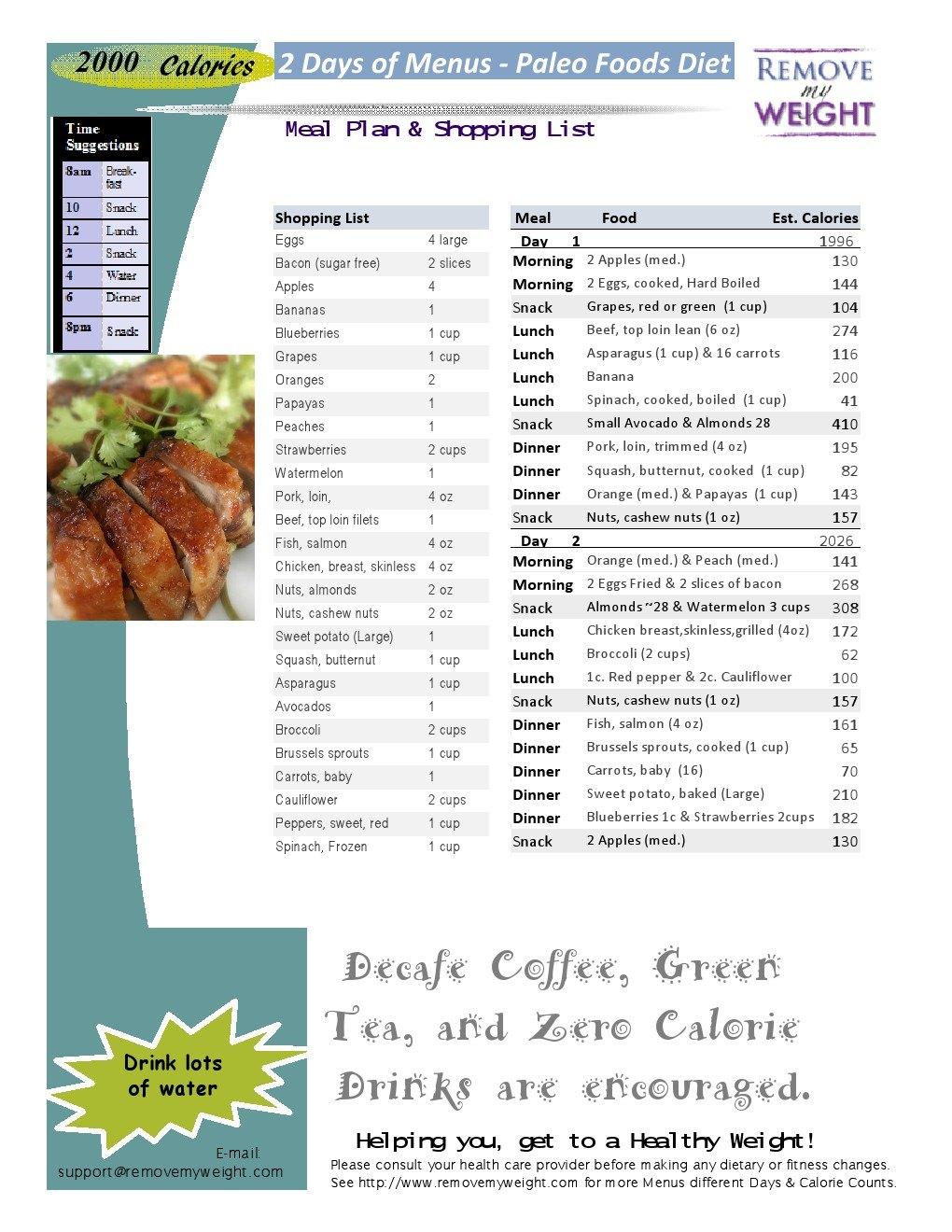 Paleo Diet 2 Day Menu Plan at 2000 Calories a day