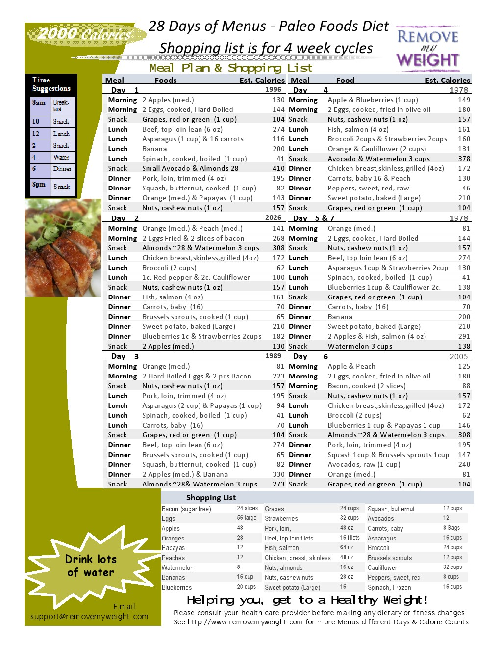 2000 Calories A Day Paleo Foods Simple 28 Diet Menu