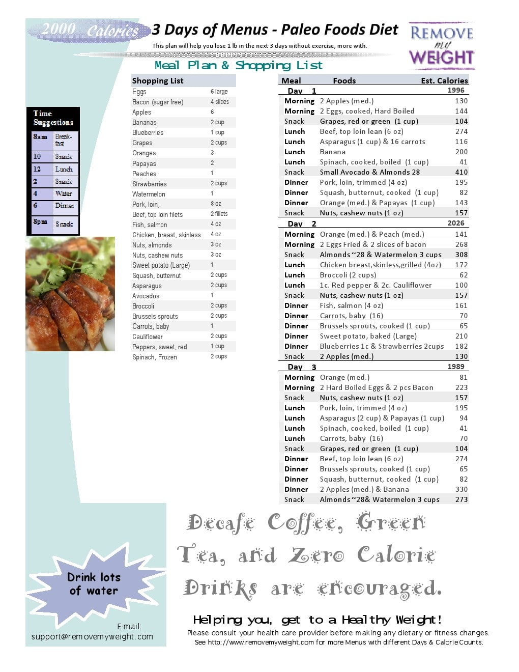Free 2000 Calories a day 3 Day Paleo Diet with Shoppong ...