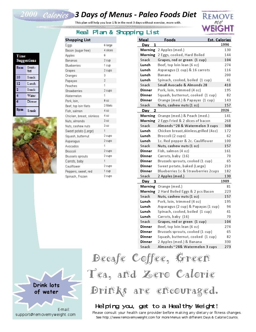 Paleo Diet 3 Day Menu Plan at 2000 Calories a day