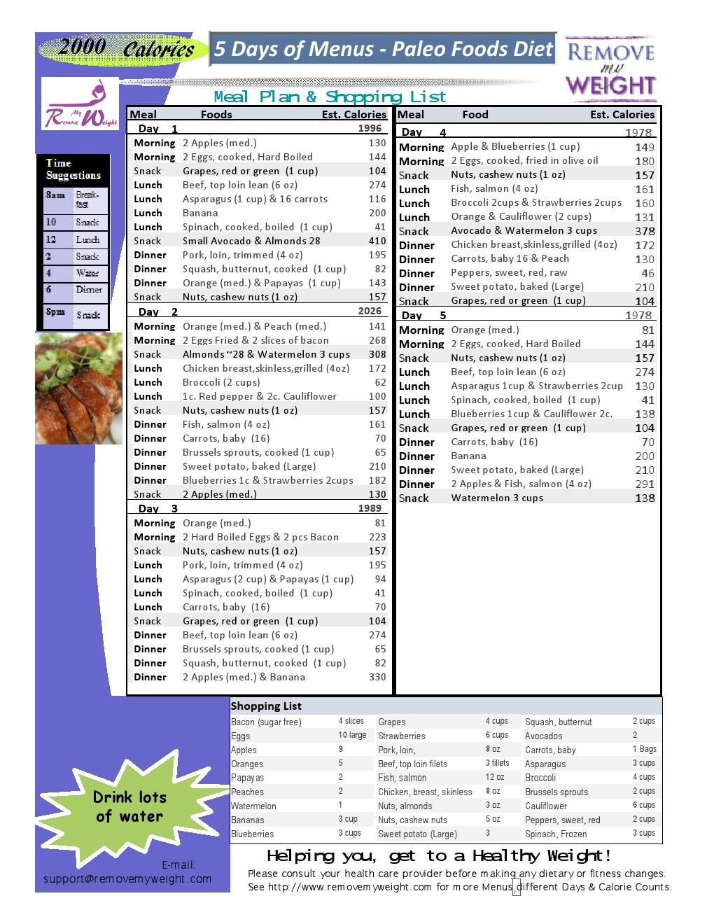 Free 2000 Calories A Day 5 Day Paleo Diet With Shoppong