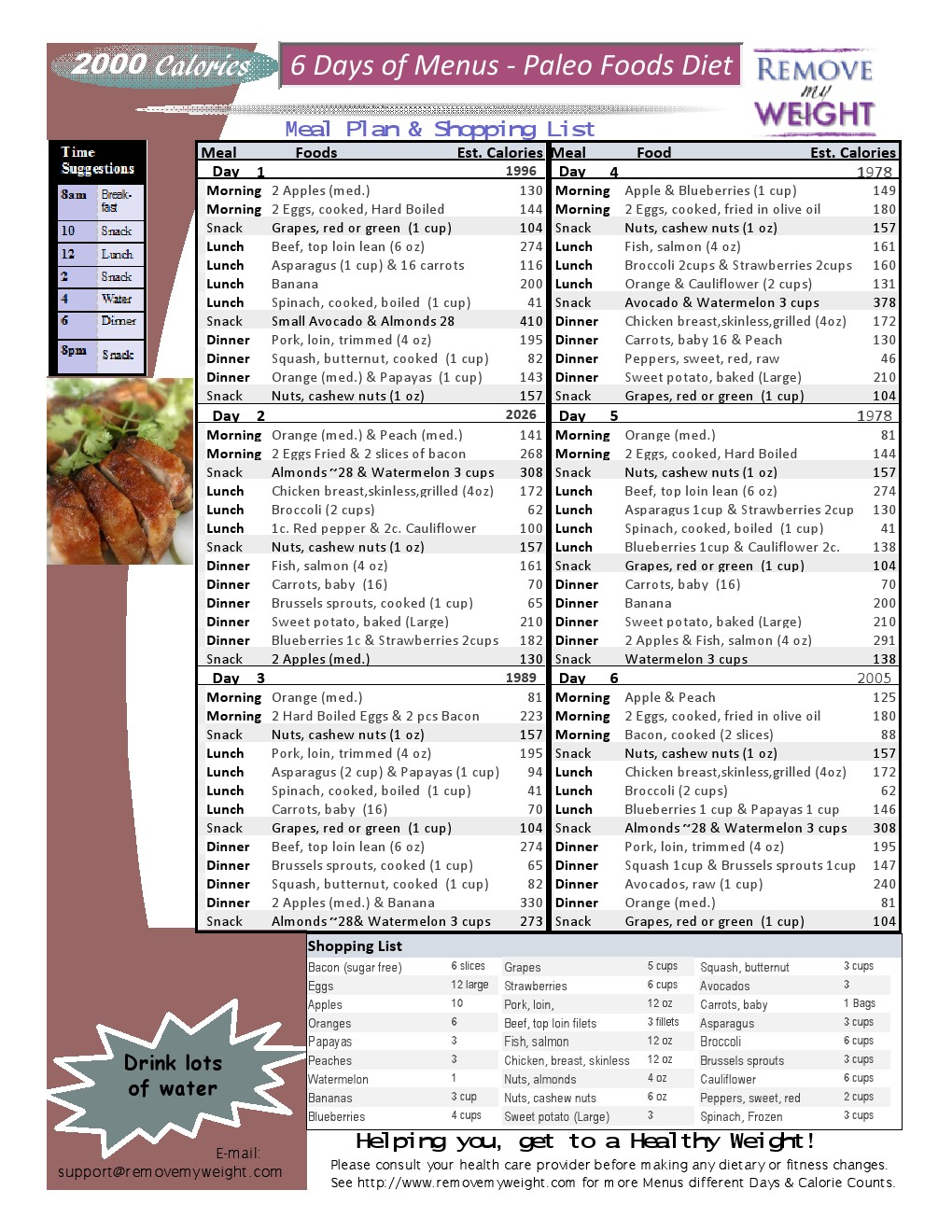 Paleo Diet 6 Day Menu Plan at 2000 Calories a day