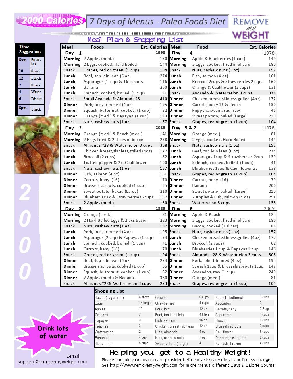 2000 Calorie Paleo Diet Menu Plan 7 Days - includes ...