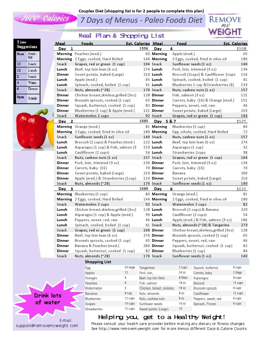 1600 Calorie Paleo Diet 7 Day Menu Plan for Couples ...
