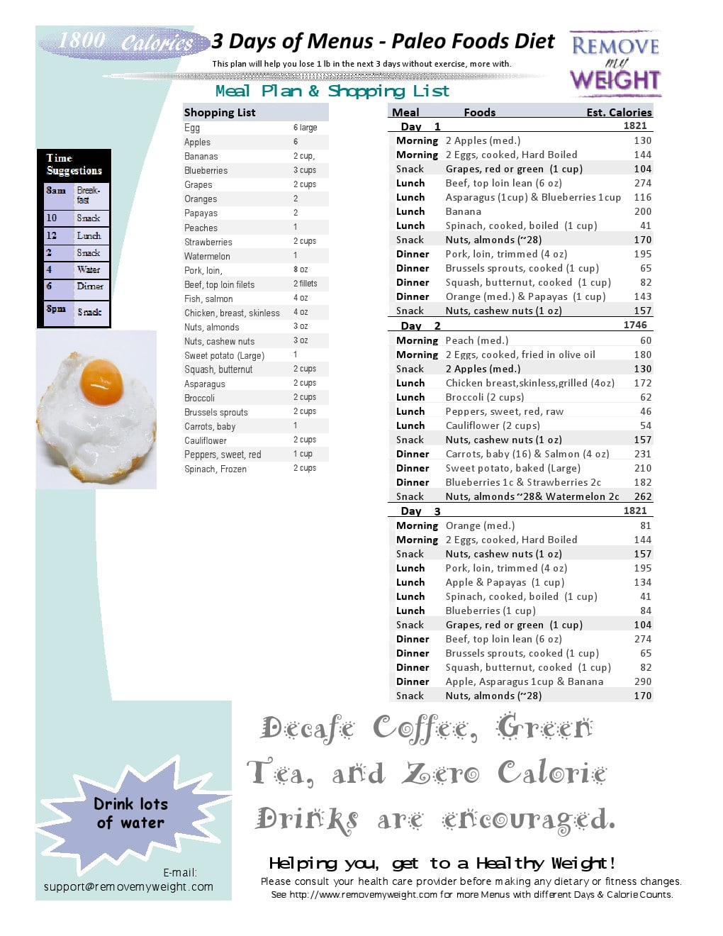 Paleo Meal Plan For Weight Loss - Weight Loss & Diet Plans