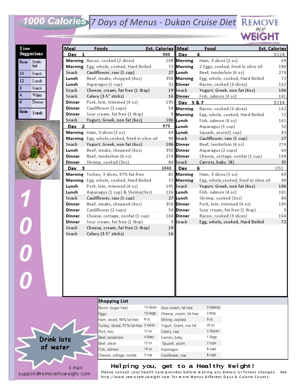 7 Day Diet Menu Plan 1000 Calories per day Dukan Diet
