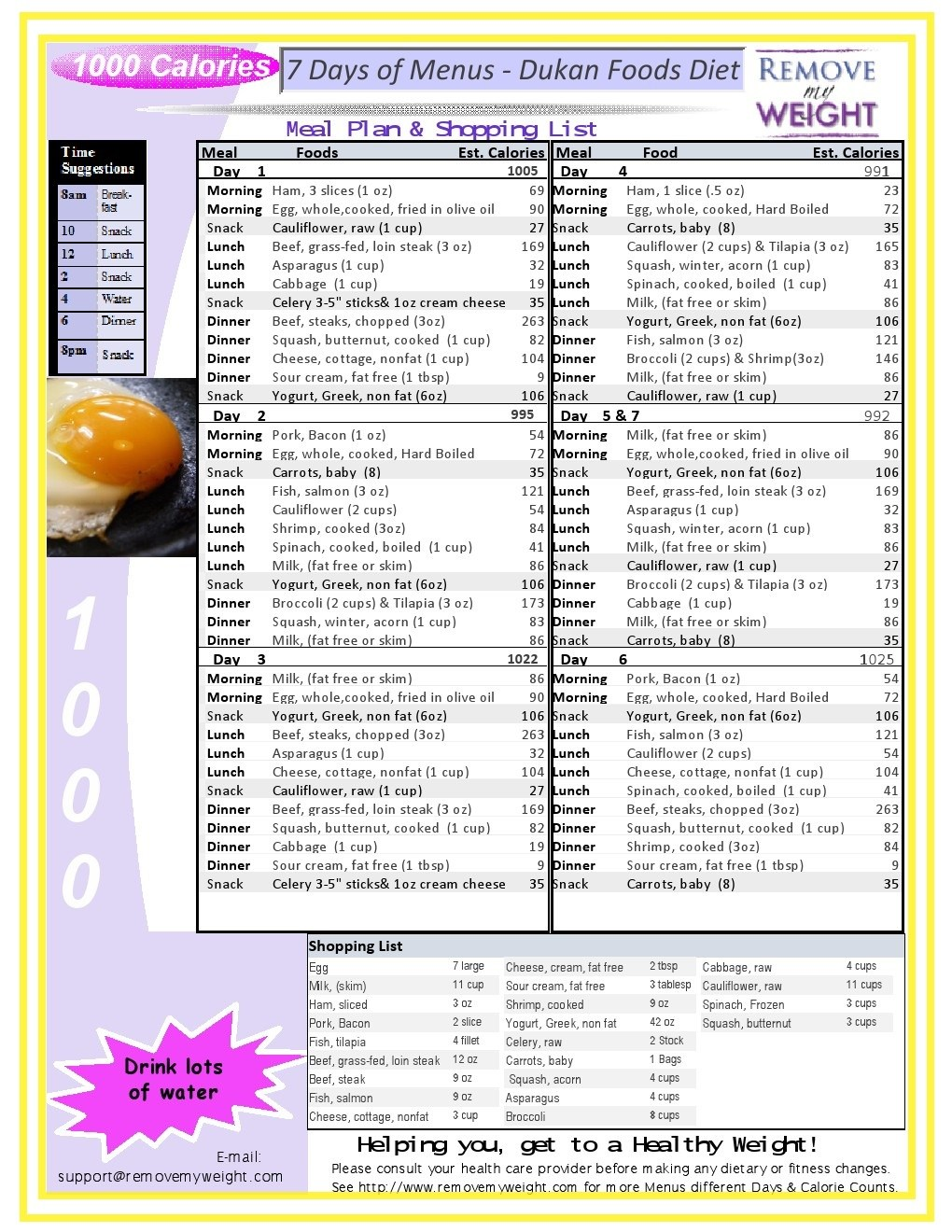 FREE 1000 Calorie - 7 Day Dukan Diet + Shopping List ...