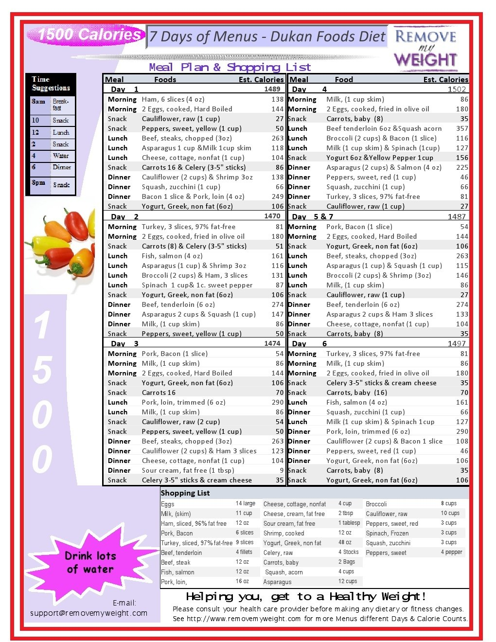 Ada Diet Food List